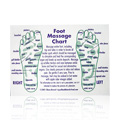 Reflex Foot Chart Postcard -