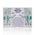 Reflex Hand Chart Postcard -