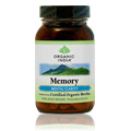 Memory Formula -