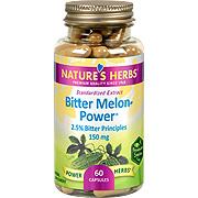 Bitter Melon Power -